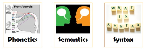 Linguistics Assignment Help | Linguistic Assignment Assistance Online
